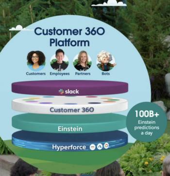Customer 360 Platform